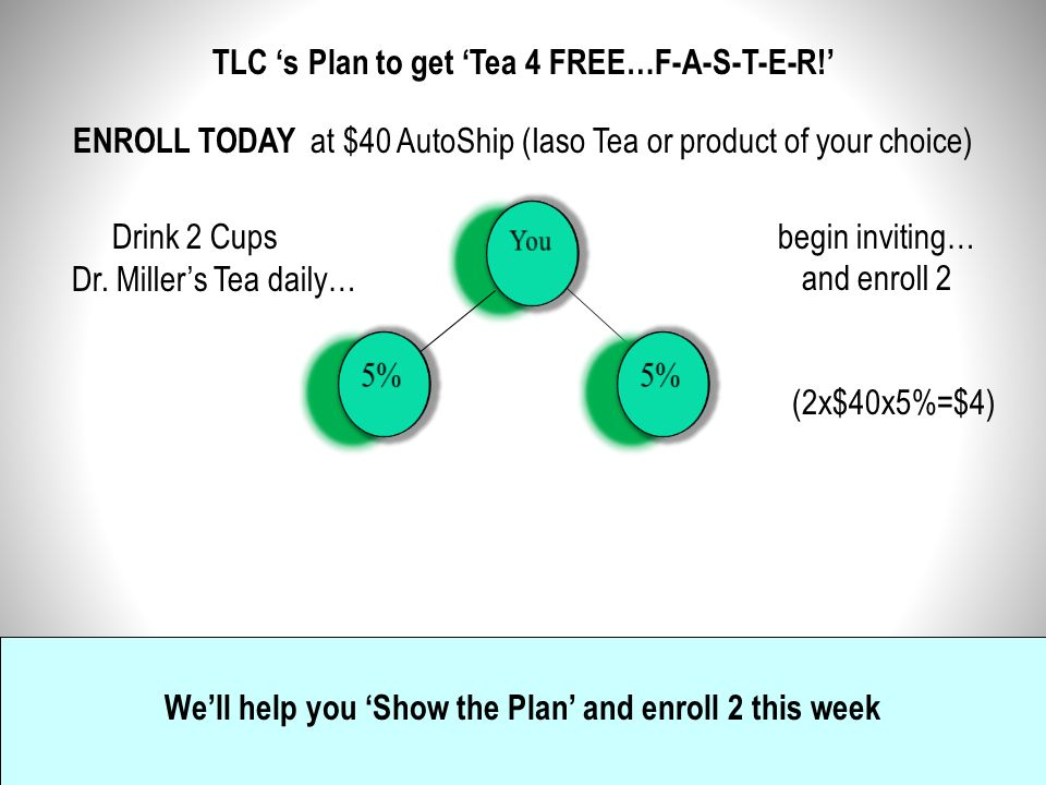 """ASK yourself """"Which two people in my life can benefit most from drinking Iaso Tea?"""" Here's how to get your 'Auto-Ship 4 FREE'! Today…this week: Invite"""