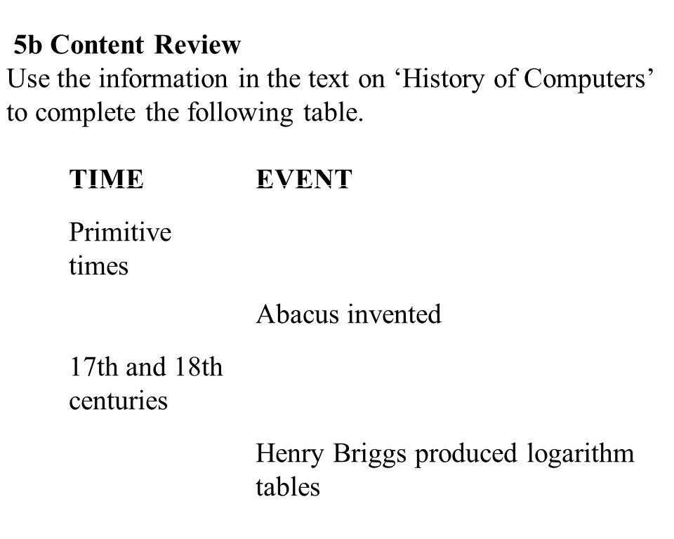 25 5b Content Review Use the information in the text on 'History of Computers' to complete the following table. TIMEEVENT Primitive times Abacus inven