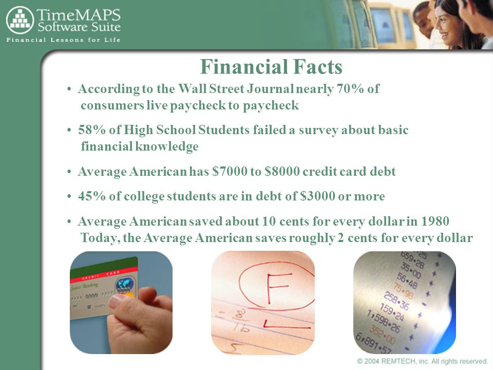 Financial Facts Average American has $7000 to $8000 credit card debt According to the Wall Street Journal nearly 70% of consumers live paycheck to paycheck Average American saved about 10 cents for every dollar in 1980 Today, the Average American saves roughly 2 cents for every dollar 58% of High School Students failed a survey about basic financial knowledge 45% of college students are in debt of $3000 or more