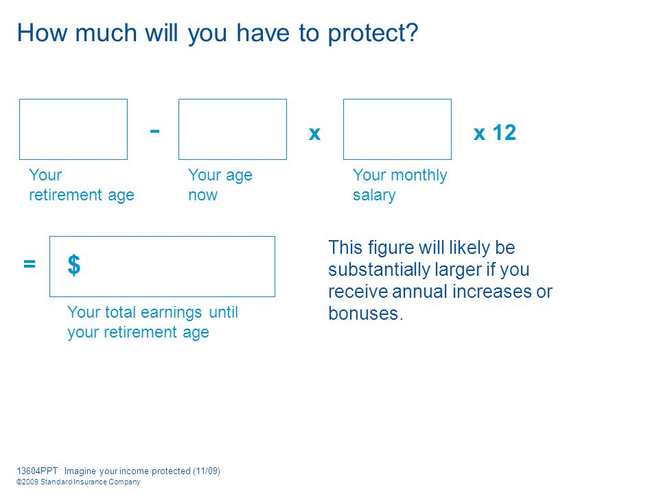 13604PPT Imagine your income protected (11/09) ©2009 Standard Insurance Company How much will you have to protect.