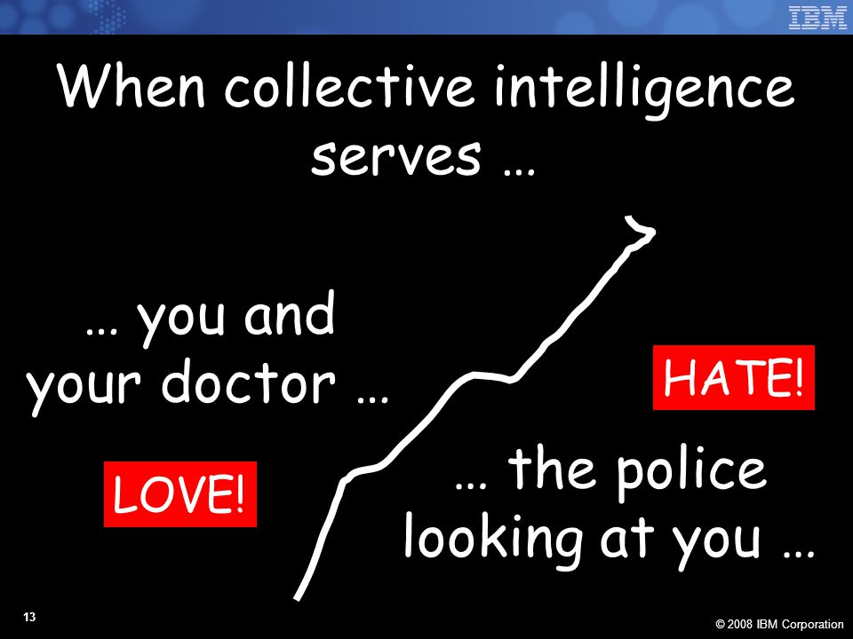 © 2008 IBM Corporation 13 … you and your doctor … When collective intelligence serves … … the police looking at you … LOVE.