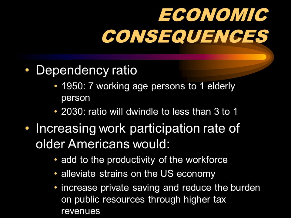 ECONOMIC CONSEQUENCES Dependency ratio 1950: 7 working age persons to 1 elderly person 2030: ratio will dwindle to less than 3 to 1 Increasing work pa