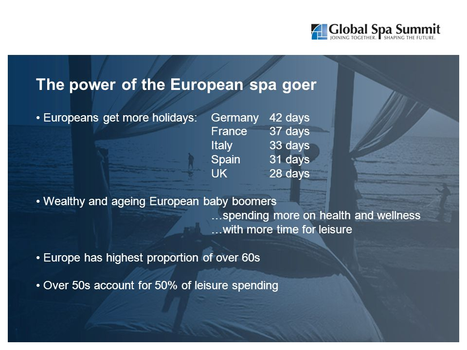 The power of the European spa goer Europeans get more holidays:Germany 42 days France 37 days Italy 33 days Spain 31 days UK 28 days Wealthy and ageing European baby boomers …spending more on health and wellness …with more time for leisure Europe has highest proportion of over 60s Over 50s account for 50% of leisure spending
