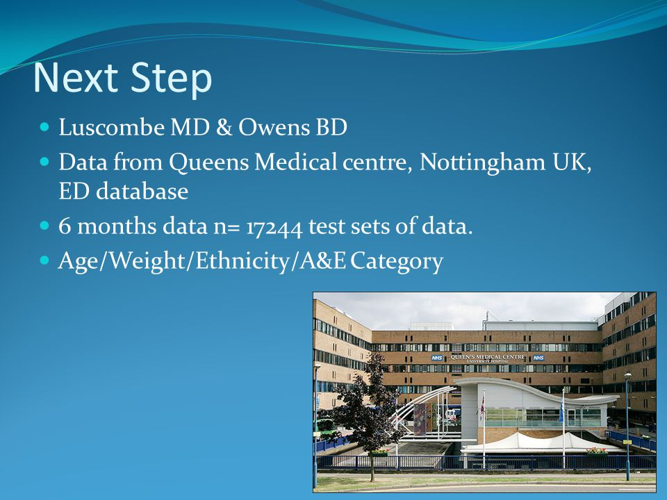 Next Step Luscombe MD & Owens BD Data from Queens Medical centre, Nottingham UK, ED database 6 months data n= 17244 test sets of data.