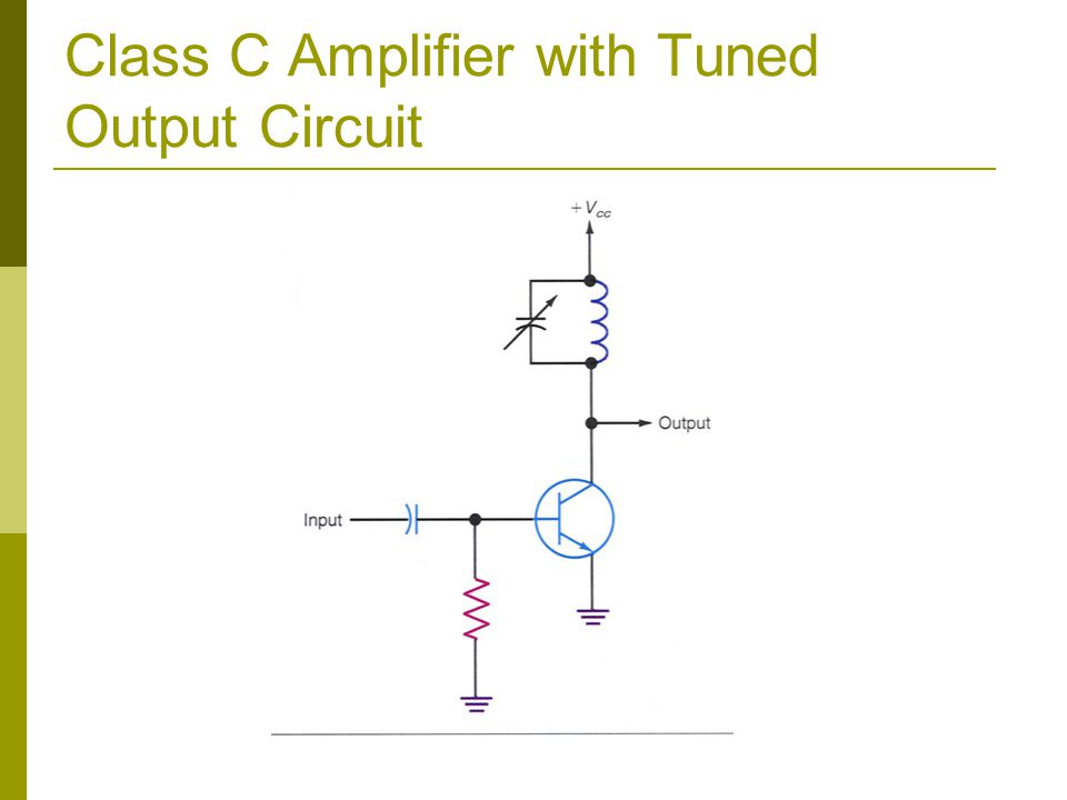 Class C Amplifier with Tuned Output Circuit