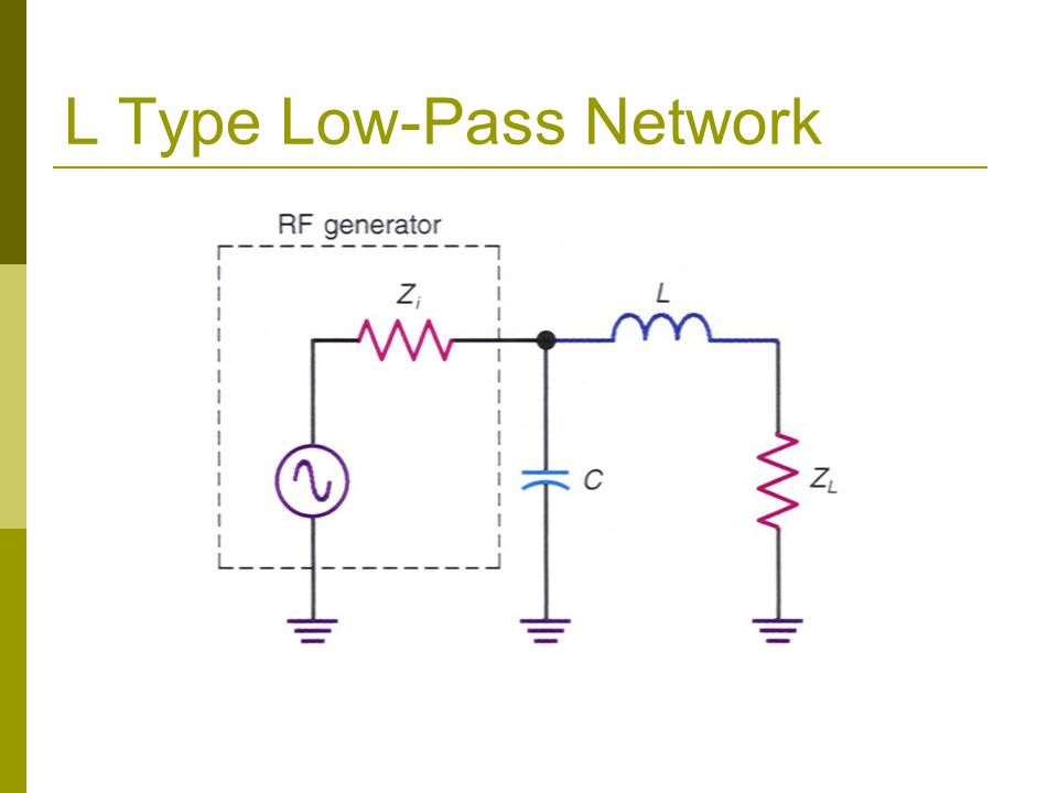 L Type Low-Pass Network