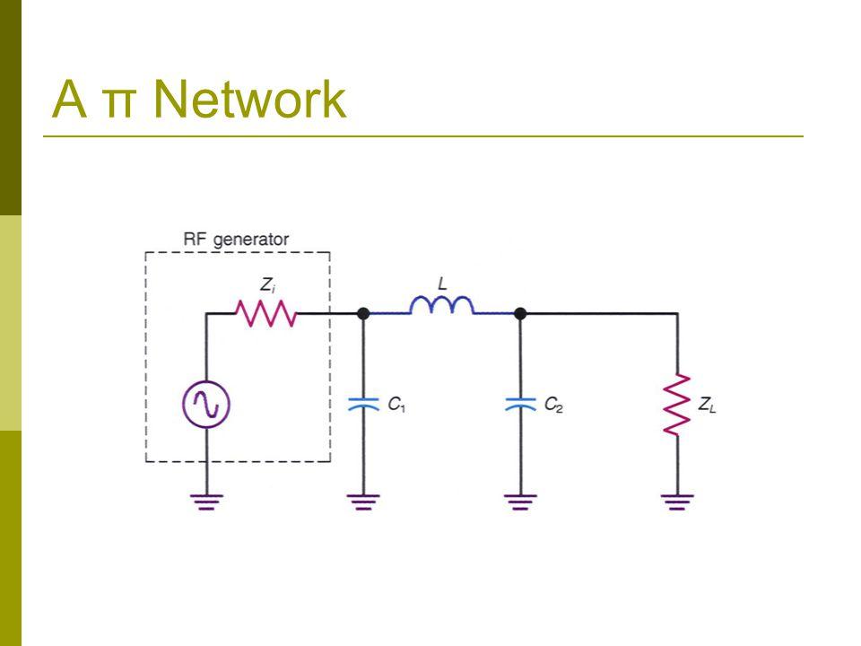 A π Network