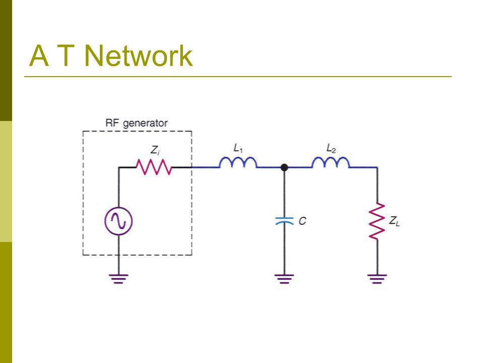 A T Network