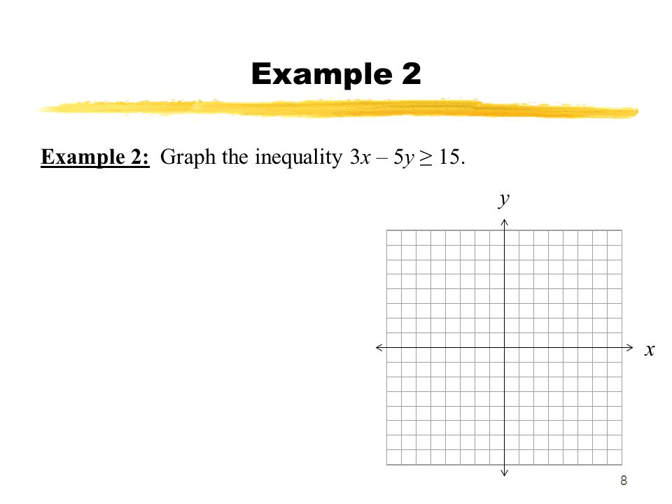 8 Example 2 Example 2: Graph the inequality 3x – 5y ≥ 15. x y