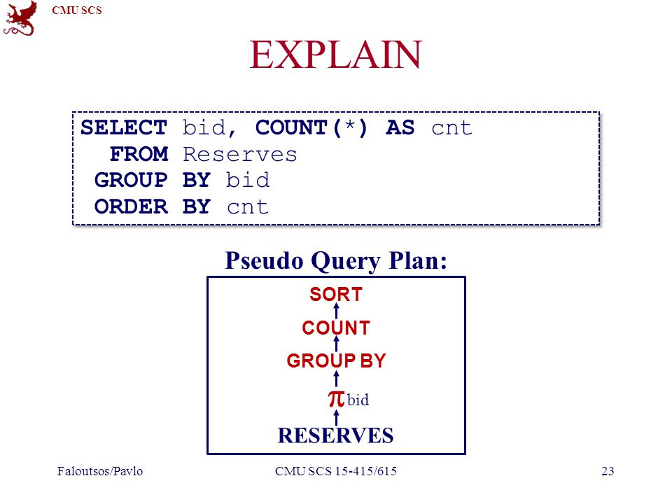 CMU SCS EXPLAIN Faloutsos/PavloCMU SCS 15-415/61523 Pseudo Query Plan: SELECT bid, COUNT(*) AS cnt FROM Reserves GROUP BY bid ORDER BY cnt SELECT bid, COUNT(*) AS cnt FROM Reserves GROUP BY bid ORDER BY cnt RESERVES GROUP BY COUNT SORT  bid
