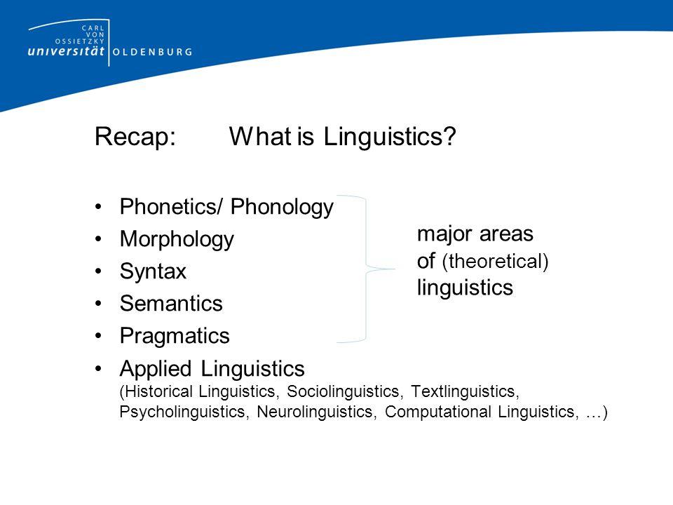 Recap:What is Linguistics.