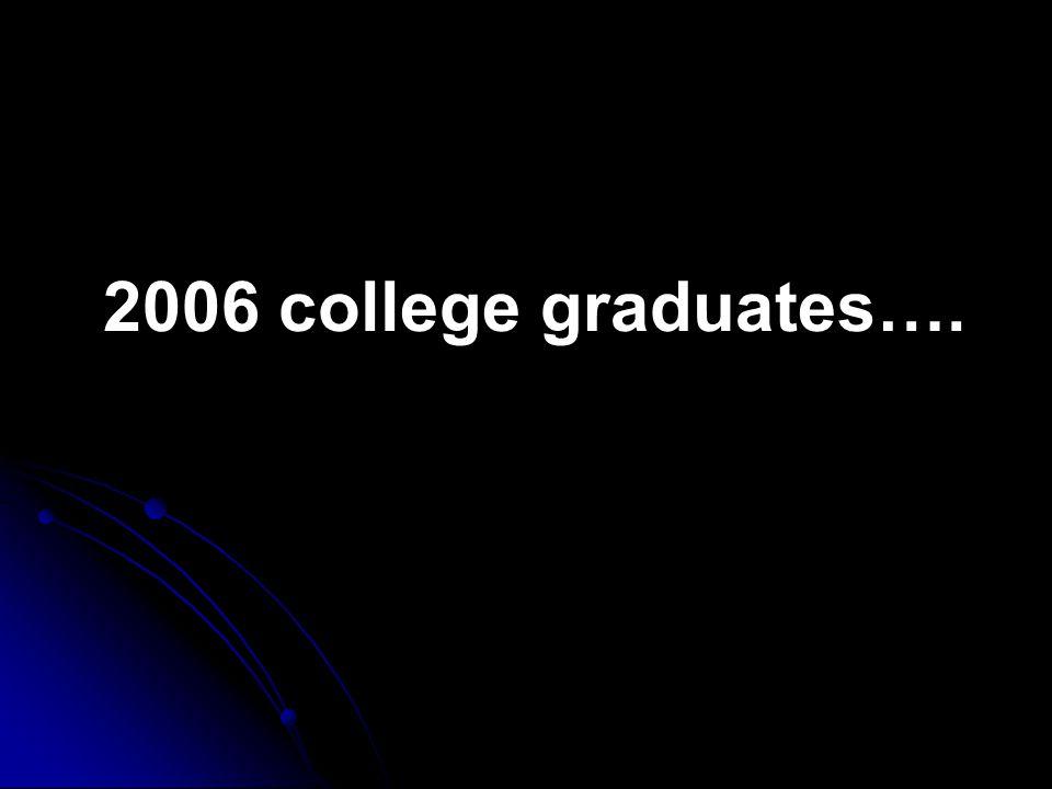 2006 college graduates….