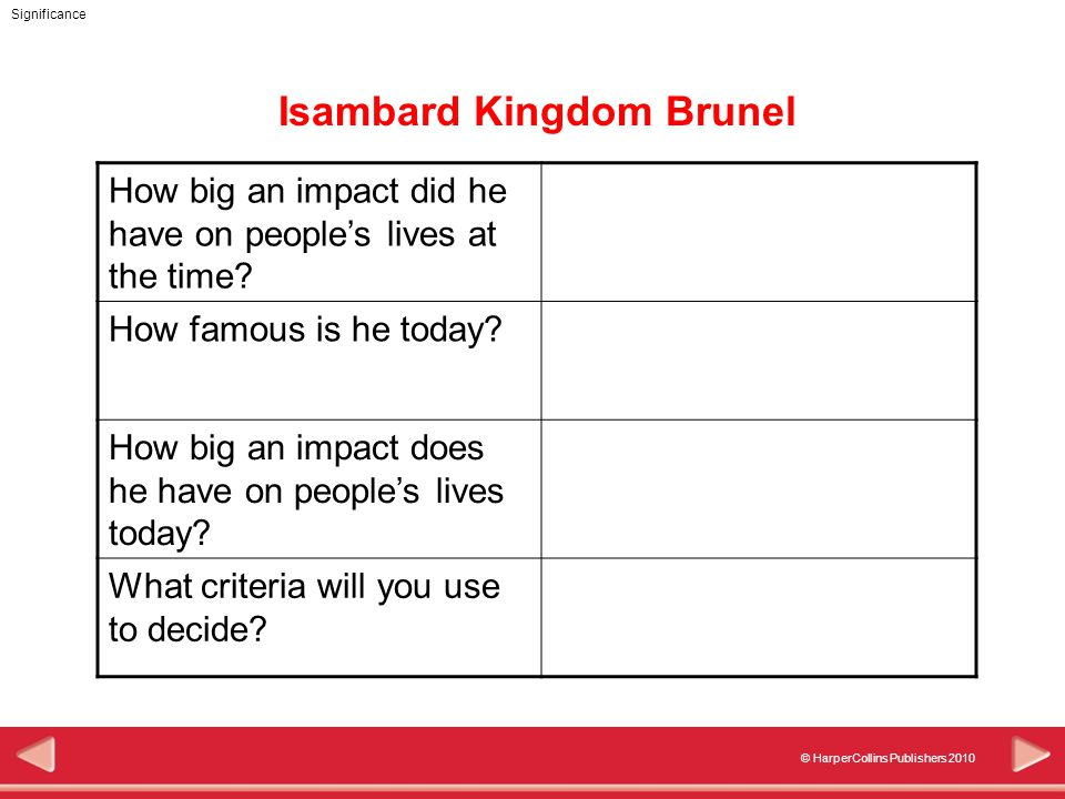 Significance © HarperCollins Publishers 2010 Isambard Kingdom Brunel How big an impact did he have on people's lives at the time.