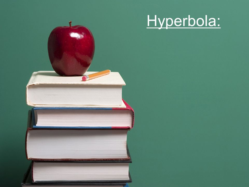 Hyperbola: