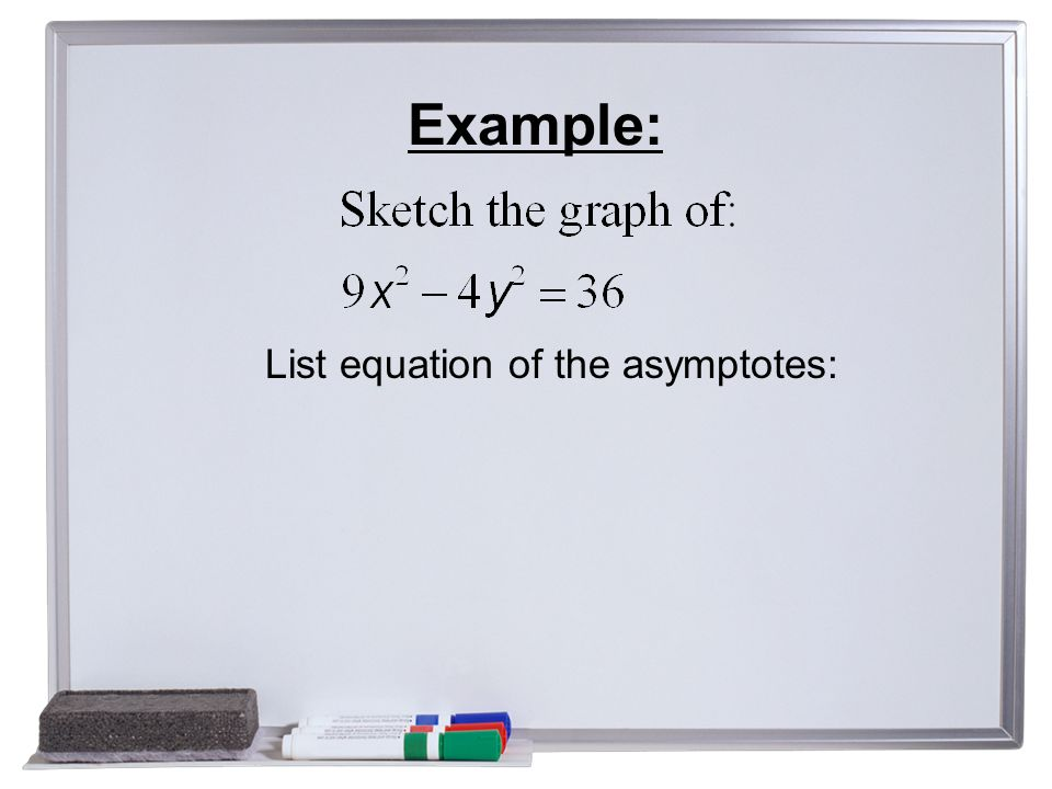 List equation of the asymptotes: