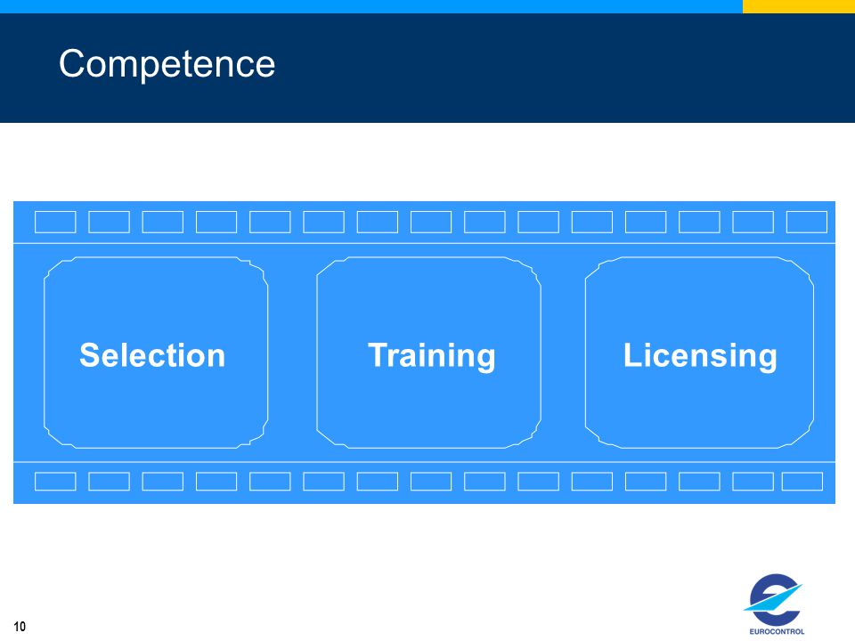 10 Competence SelectionTrainingLicensing