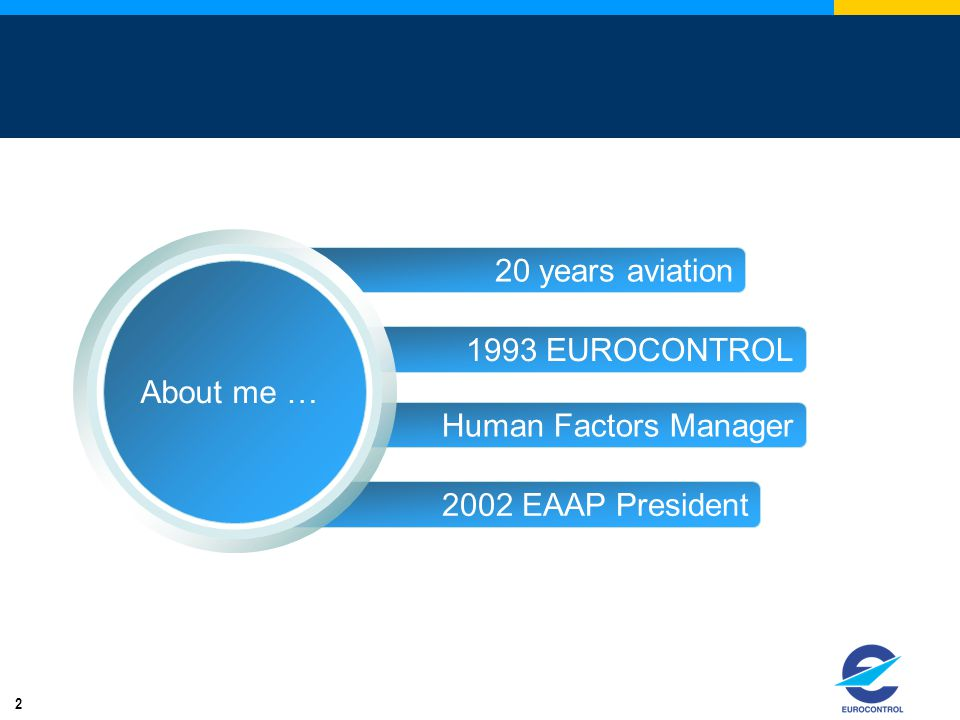 2 Human Factors Manager 20 years aviation 1993 EUROCONTROL 2002 EAAP President About me …
