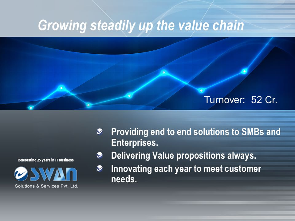 Growing steadily up the value chain Providing end to end solutions to SMBs and Enterprises.