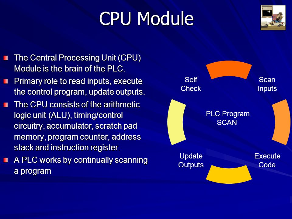 CPU Module The Central Processing Unit (CPU) Module is the brain of the PLC. Primary role to read inputs, execute the control program, update outputs.