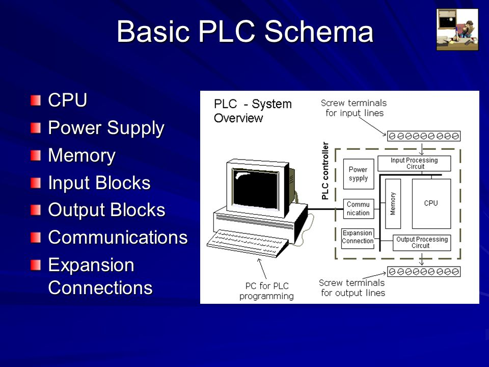 Selecting a PLC Criteria Number of logical inputs and outputs Memory Number of special I/O modules Expansion Capabilities Scan Time CommunicationSoftwareSupportDollars