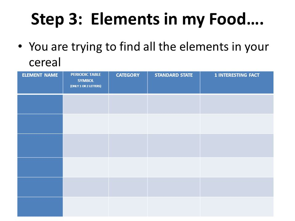 Step 3: Elements in my Food….