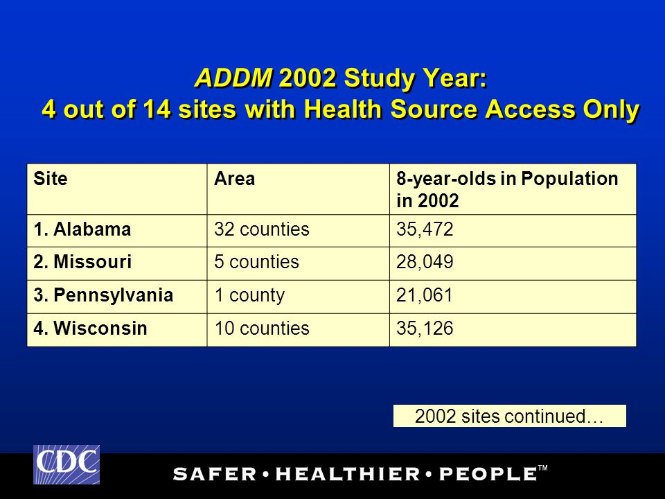 ADDM 2002 Study Year: 4 out of 14 sites with Health Source Access Only SiteArea8-year-olds in Population in 2002 1.