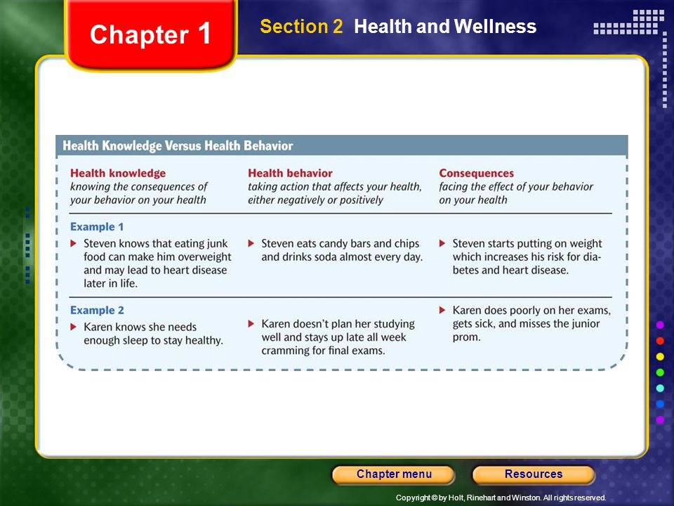 Copyright © by Holt, Rinehart and Winston. All rights reserved. ResourcesChapter menu Section 2 Health and Wellness Chapter 1