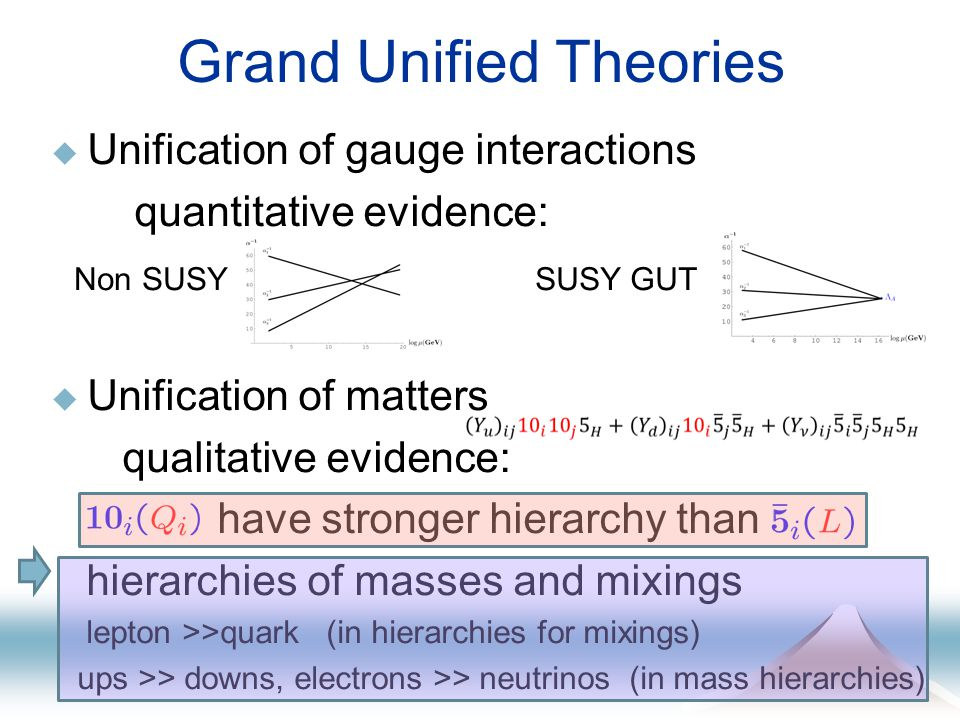 Grand Unified Theories  Unification of gauge interactions quantitative evidence:  Unification of matters qualitative evidence: have stronger hierarchy than hierarchies of masses and mixings lepton >>quark (in hierarchies for mixings) ups >> downs, electrons >> neutrinos (in mass hierarchies) Non SUSYSUSY GUT