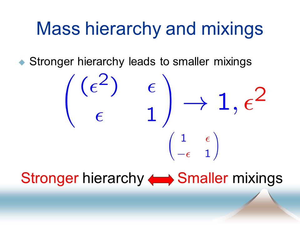 Mass hierarchy and mixings  Stronger hierarchy leads to smaller mixings Stronger hierarchy Smaller mixings