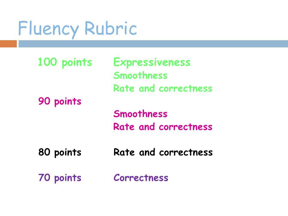  Pg 645 Fluency – 2 min