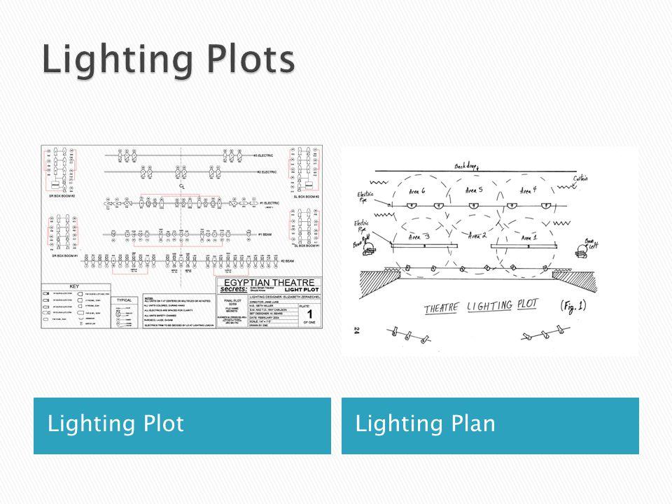 Lighting PlotLighting Plan