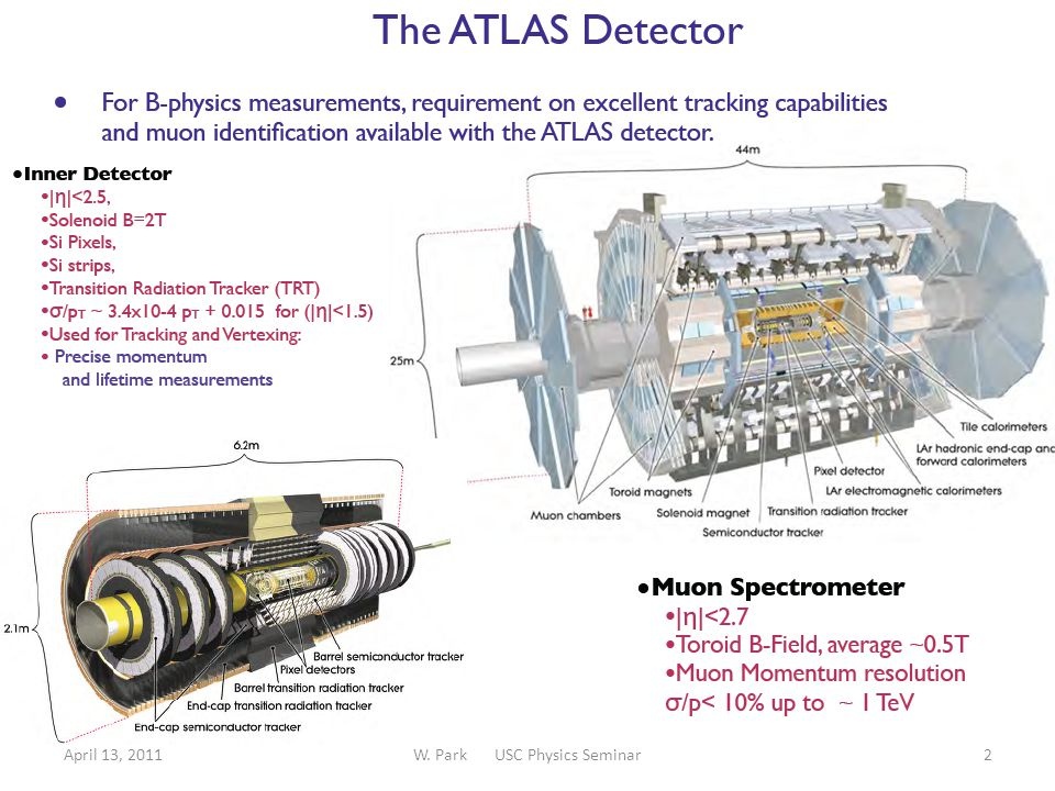 The ATLAS Muon Spectrometer Crucial measurement by CSC before toroidal field and materials.