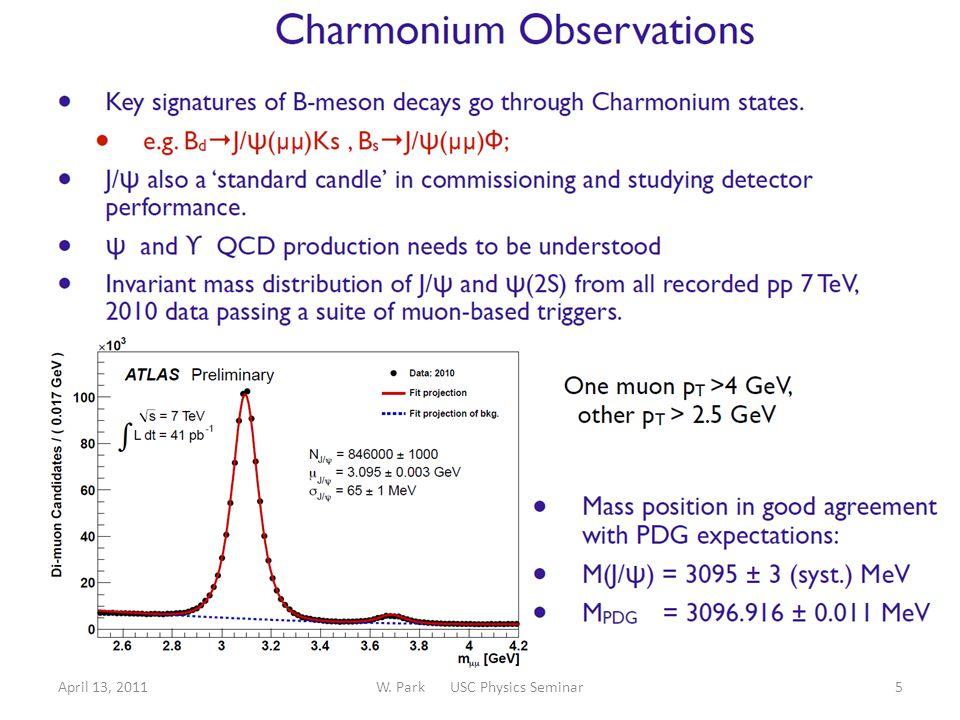 Evaluate Tracking Performance D *+  D 0  ; D 0  K3  D *+  D 0  ; D 0  K  April 13, 2011W.