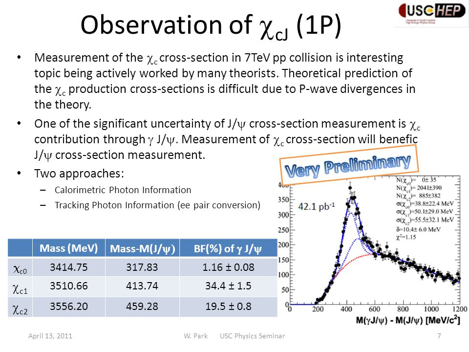Observation of  cJ (1P) Measurement of the  c cross-section in 7TeV pp collision is interesting topic being actively worked by many theorists.