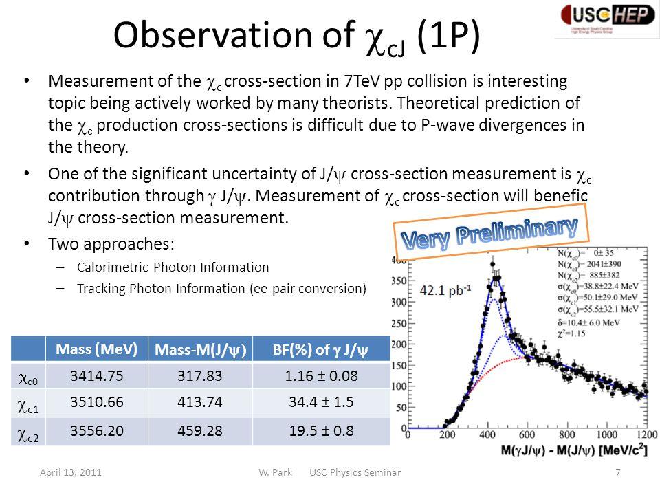April 13, 2011W. Park USC Physics Seminar8