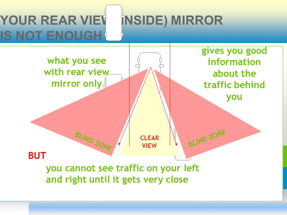 NORMAL SIDE MIRROR POSITION - (YOU CAN SEE THE SIDE OF YOUR CAR) CLEAR VIEW other traffic stays in your view for longer using your side mirrors plus rear view mirror the blind zones are smaller AND BLIND ZONE BLIND ZONE