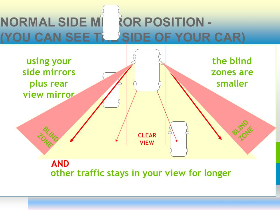 NEW SIDE MIRROR POSITION - (YOU LOOK ALONG THE ROAD, NOT THE SIDE OF YOUR CAR) CLEAR VIEW clear view you can see other traffic sooner and for longer turn your mirrors out - make sure you see the road, not the side of your car you get only 4 small blind zones BLIND ZONEBLIND ZONE BLIND ZONEBLIND ZONE BLIND ZONEBLIND ZONE BLIND ZONEBLIND ZONE