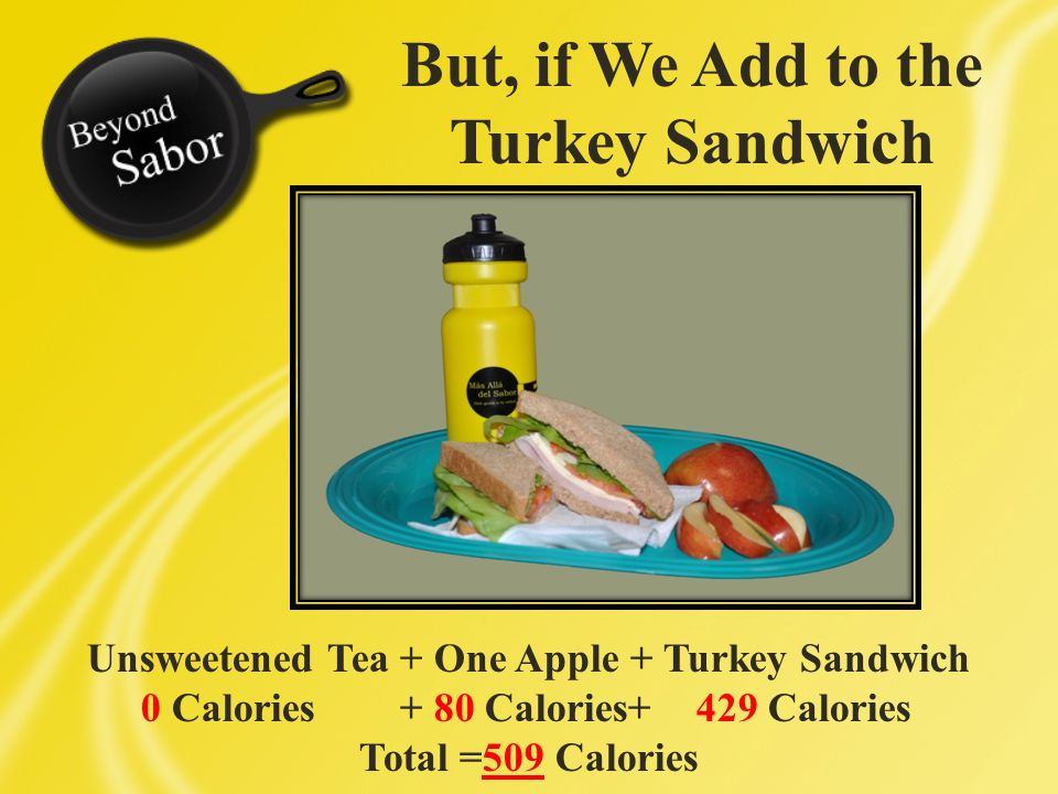 But, if We Add to the Turkey Sandwich Unsweetened Tea + One Apple + Turkey Sandwich 0 Calories + 80 Calories+ 429 Calories Total =509 Calories