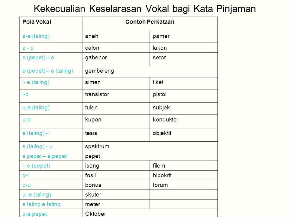 Pola VokalContoh Perkataan a-e (taling)anehpamer a - ocalonlakon e (pepet) – ogabenorsetor e (pepet) – e (taling)gembeleng i- e (taling)simentiket i-o