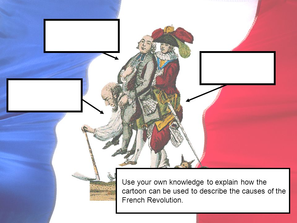 Use your own knowledge to explain how the cartoon can be used to describe the causes of the French Revolution.