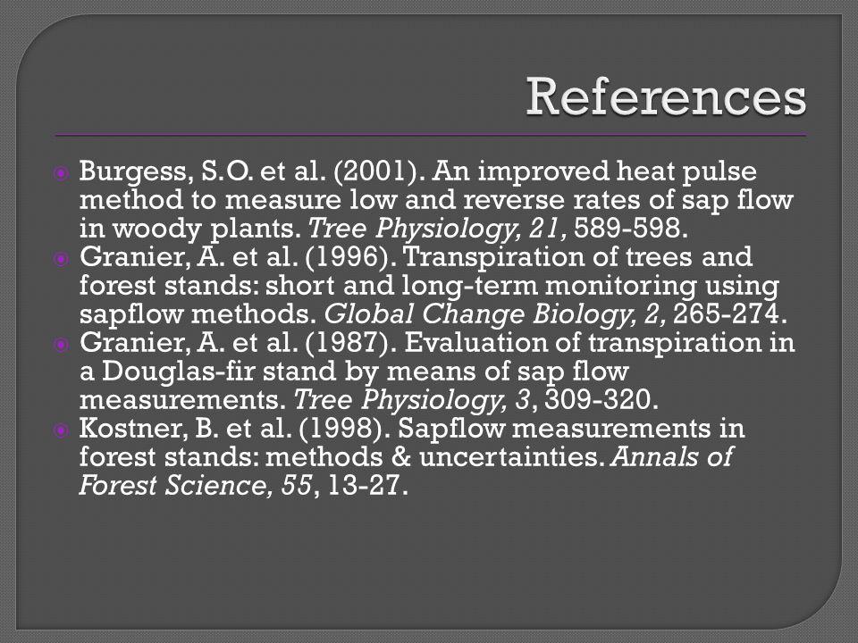  Burgess, S.O. et al. (2001).