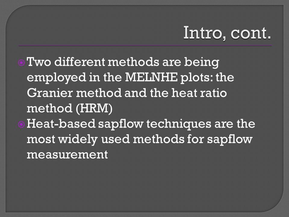  An improvement of the compensation heat pulse method by Burgess et al.