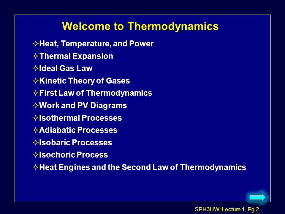 SPH3UW: Lecture 1, Pg 2 Welcome to Thermodynamics  Heat, Temperature, and Power  Thermal Expansion  Ideal Gas Law  Kinetic Theory of Gases  First Law of Thermodynamics  Work and PV Diagrams  Isothermal Processes  Adiabatic Processes  Isobaric Processes  Isochoric Process  Heat Engines and the Second Law of Thermodynamics