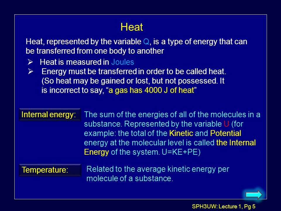 SPH3UW: Lecture 1, Pg 55 First Law of Thermodynamics  U = Q - W Heat flow into system Increase in internal energy of system Work done by system Equivalent way of writing 1st Law: Energy Conservation :The change in internal energy of a system (  U) is equal to the heat flow into the system (Q) minus the work done by the system (W) 07 V P 1 2 3 V 1 V 2 P1P3P1P3 ideal gas  U = Q + W Heat flow into system Increase in internal energy of system Work done on system