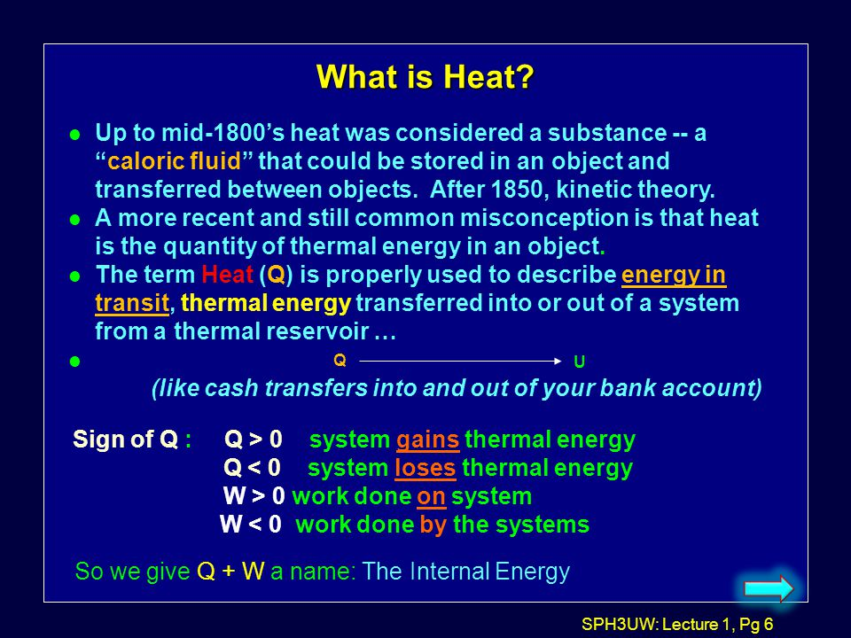 SPH3UW: Lecture 1, Pg 46 The First Law of Thermodynamics Example: One mole of monatomic ideal gas is enclosed under a frictionless piston.