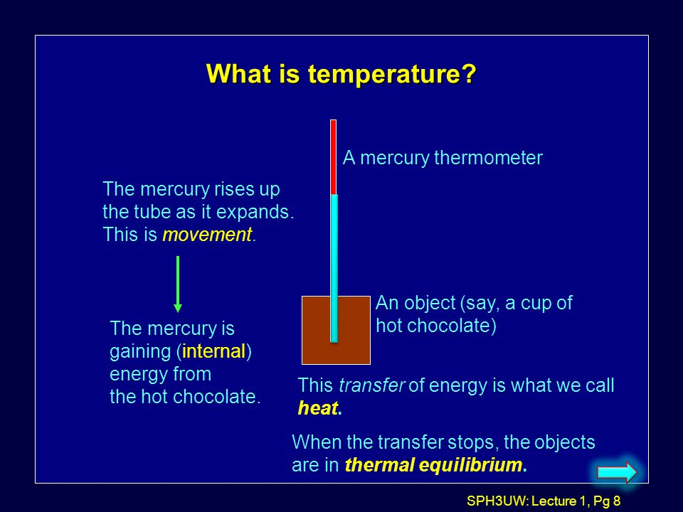 SPH3UW: Lecture 1, Pg 48 The First Law of Thermodynamics Example: One mole of monatomic ideal gas is enclosed under a frictionless piston.