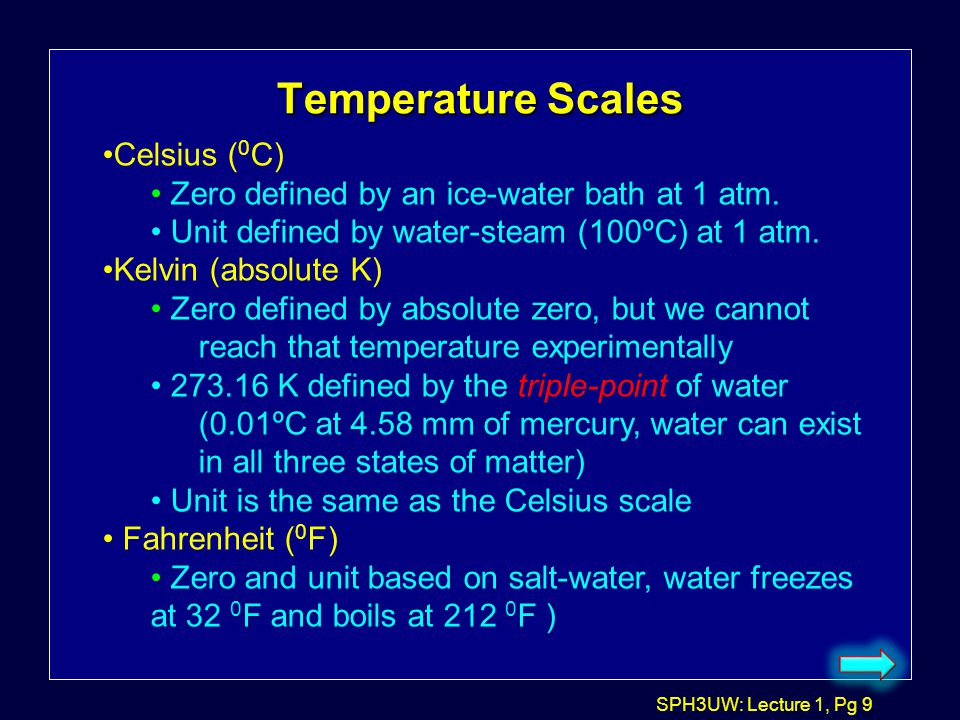 SPH3UW: Lecture 1, Pg 9 Temperature Scales Celsius ( 0 C) Zero defined by an ice-water bath at 1 atm.