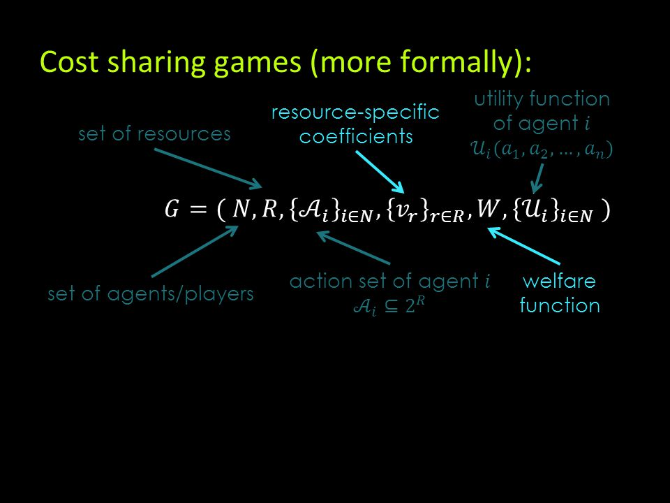 Cost sharing games (more formally): set of agents/players set of resources resource-specific coefficients welfare function