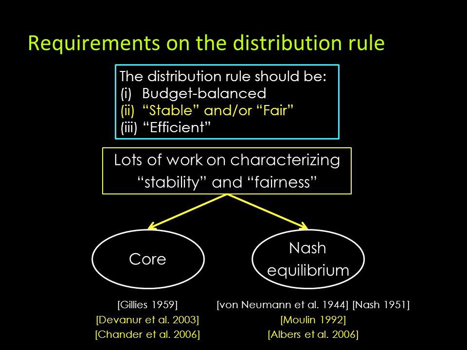 Requirements on the distribution rule [Gillies 1959] [Devanur et al.