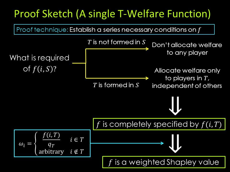 Proof Sketch (A single T-Welfare Function) Don't allocate welfare to any player